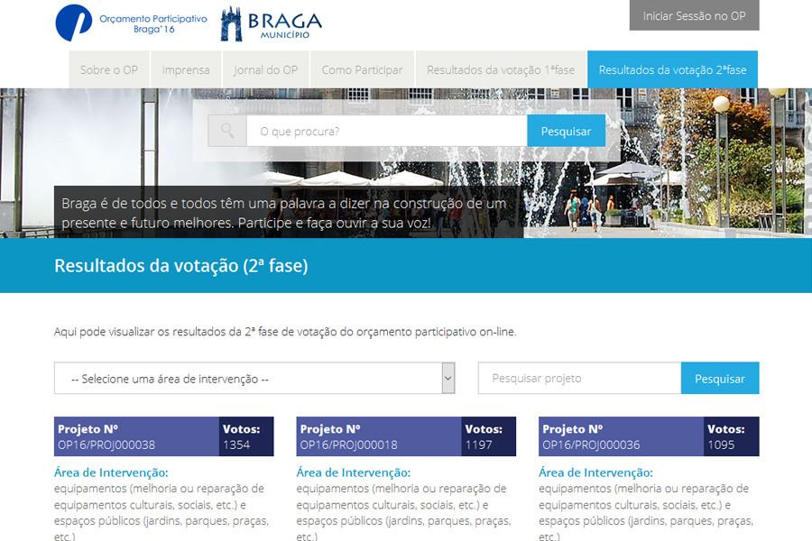 Orçamento Participativo da Câmara Municipal de Braga – Edição de 2015
